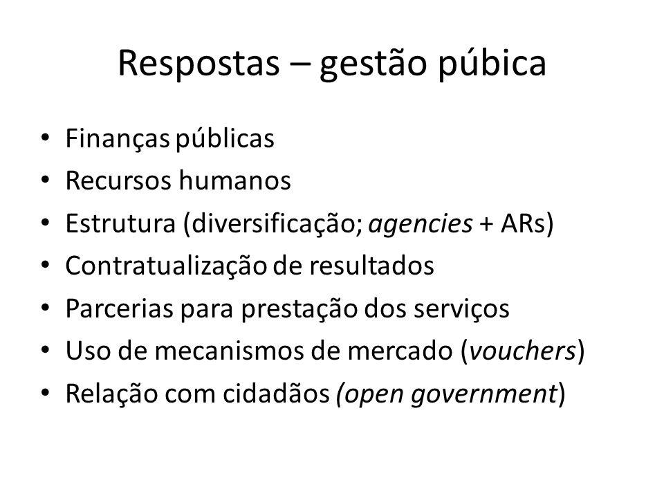 Respostas – gestão púbica Finanças públicas Recursos humanos Estrutura (diversificação; agencies + ARs) Contratualização de resultados Parcerias para