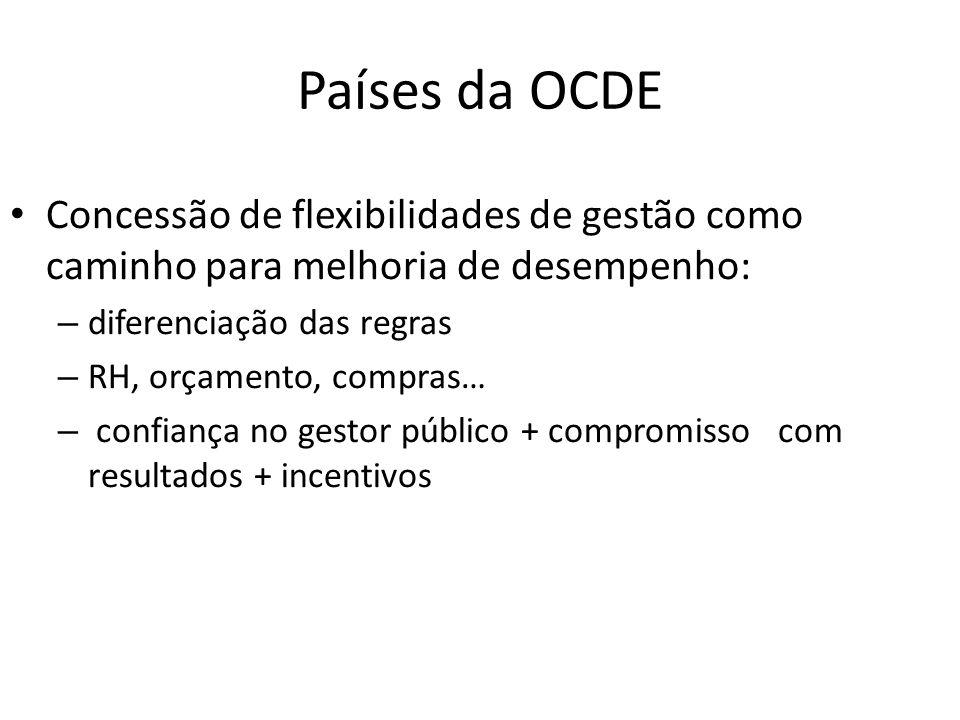 Países da OCDE Concessão de flexibilidades de gestão como caminho para melhoria de desempenho: – diferenciação das regras – RH, orçamento, compras… –