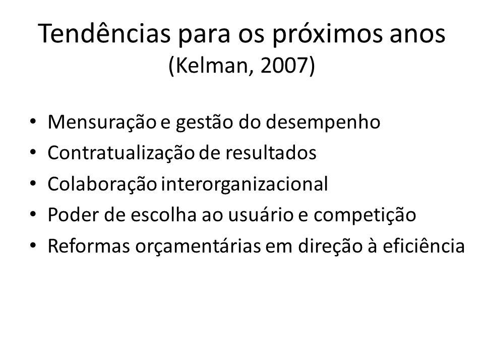 Tendências para os próximos anos (Kelman, 2007) Mensuração e gestão do desempenho Contratualização de resultados Colaboração interorganizacional Poder