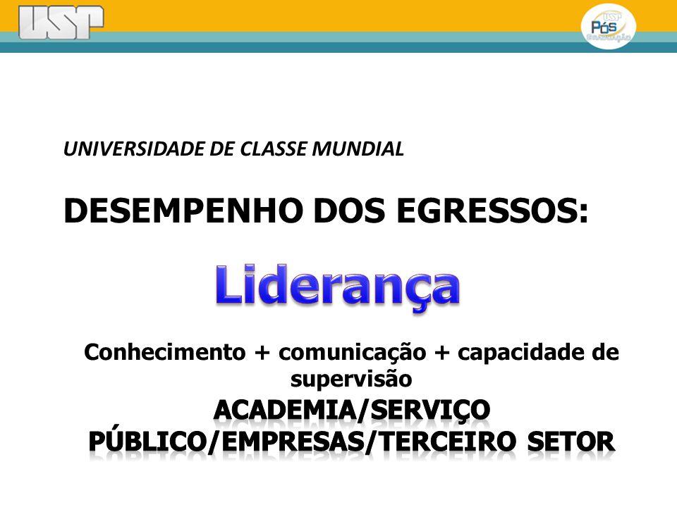 UNIVERSIDADE DE CLASSE MUNDIAL DESEMPENHO DOS EGRESSOS: Conhecimento + comunicação + capacidade de supervisão