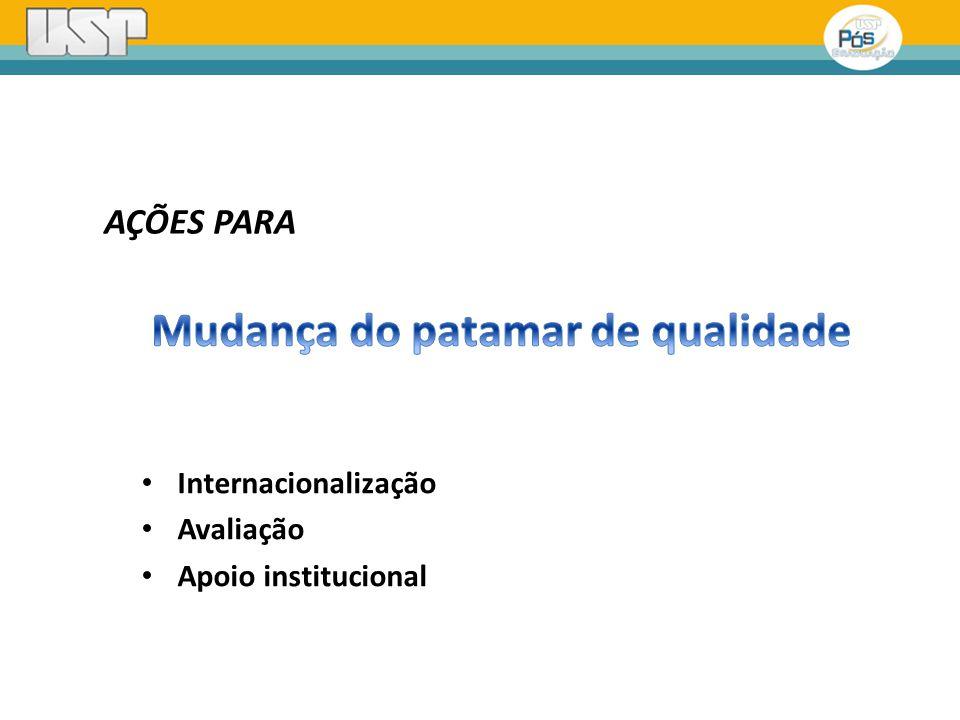 AÇÕES PARA Internacionalização Avaliação Apoio institucional