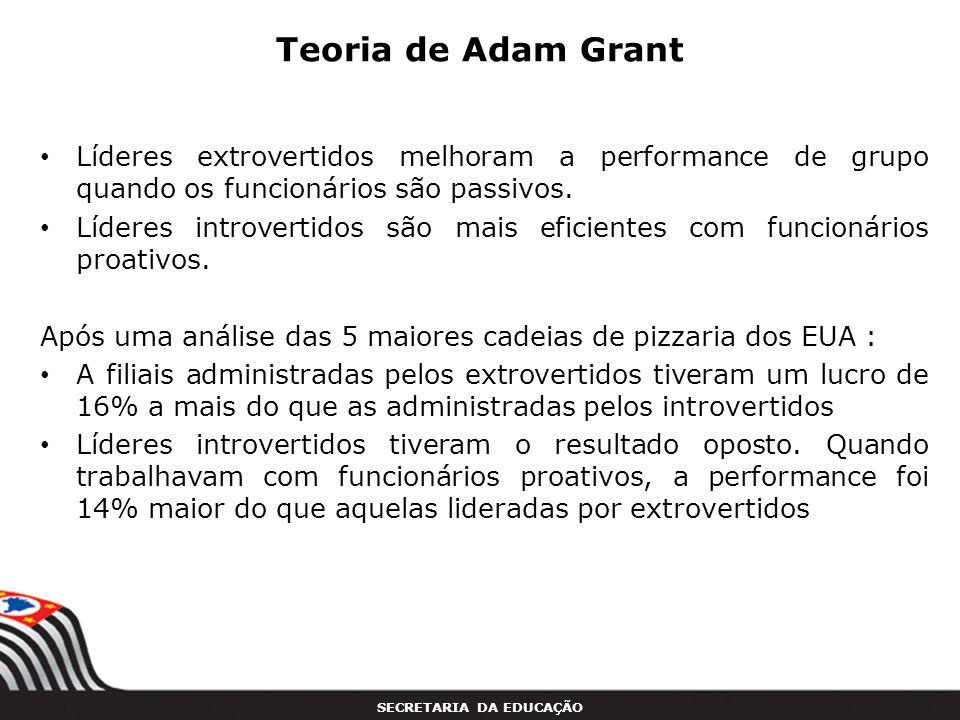 SECRETARIA DA EDUCAÇÃO Teoria de Adam Grant Líderes extrovertidos melhoram a performance de grupo quando os funcionários são passivos. Líderes introve