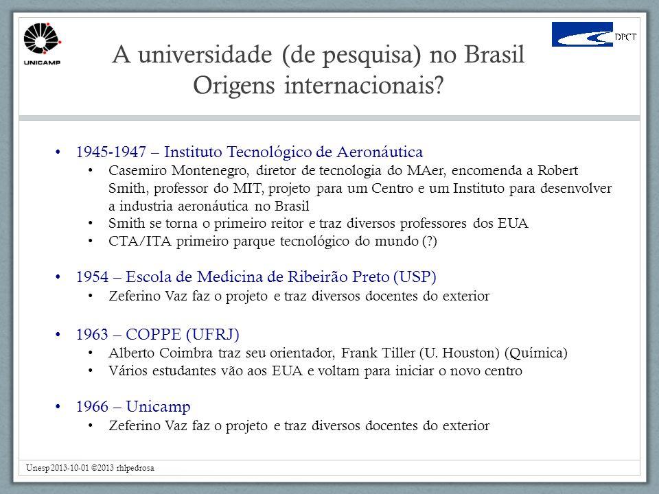 A universidade (de pesquisa) no Brasil Origens internacionais.