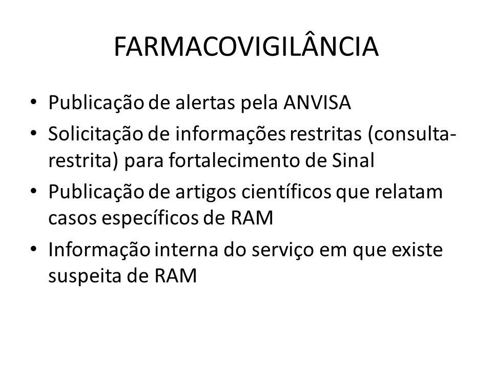 FARMACOVIGILÂNCIA Publicação de alertas pela ANVISA Solicitação de informações restritas (consulta- restrita) para fortalecimento de Sinal Publicação