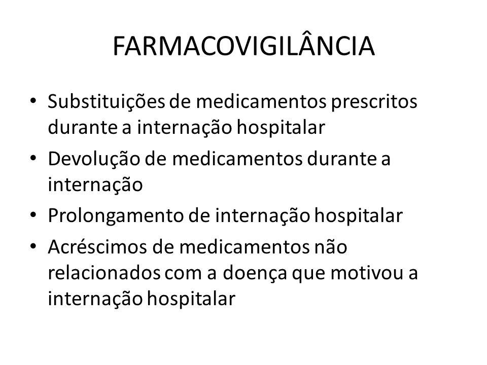 FARMACOVIGILÂNCIA Substituições de medicamentos prescritos durante a internação hospitalar Devolução de medicamentos durante a internação Prolongament