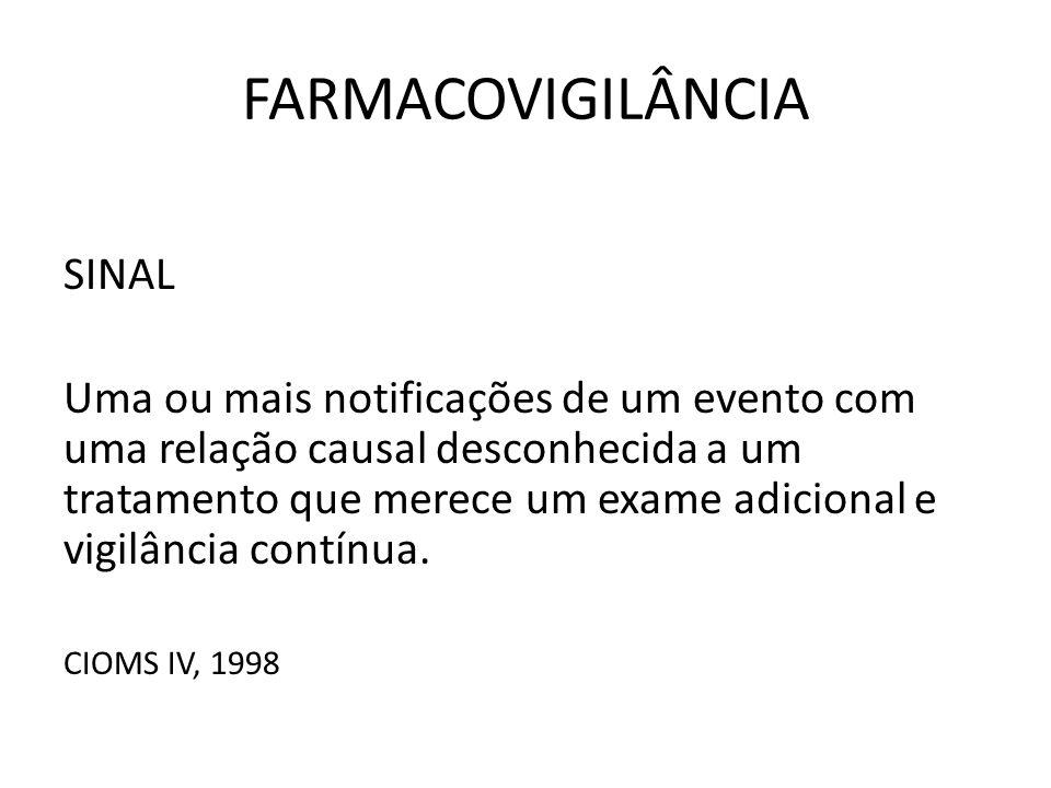 FARMACOVIGILÂNCIA SINAL Uma ou mais notificações de um evento com uma relação causal desconhecida a um tratamento que merece um exame adicional e vigi