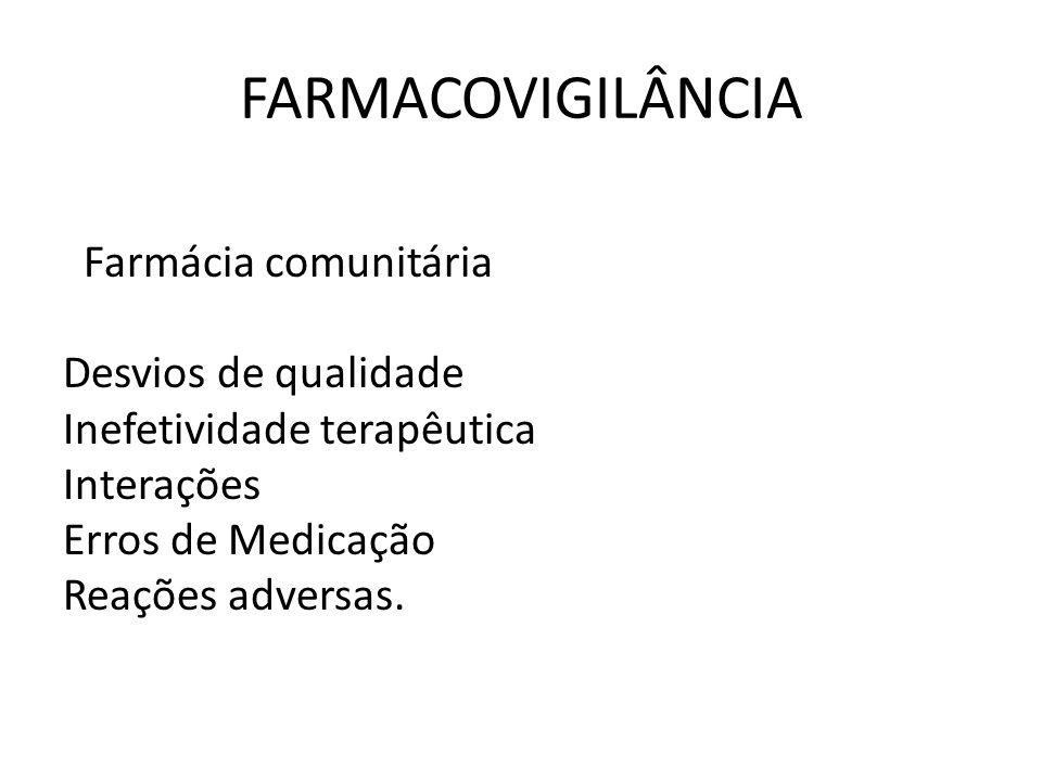 FARMACOVIGILÂNCIA Farmácia comunitária Desvios de qualidade Inefetividade terapêutica Interações Erros de Medicação Reações adversas.