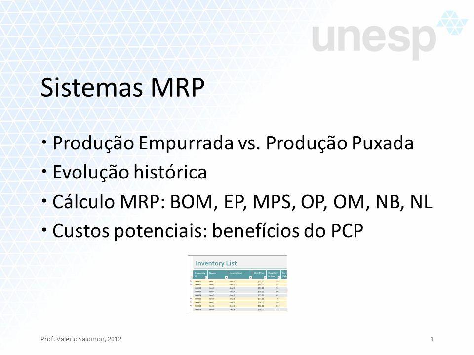 Sistemas MRP Produção Empurrada vs. Produção Puxada Evolução histórica Cálculo MRP: BOM, EP, MPS, OP, OM, NB, NL Custos potenciais: benefícios do PCP