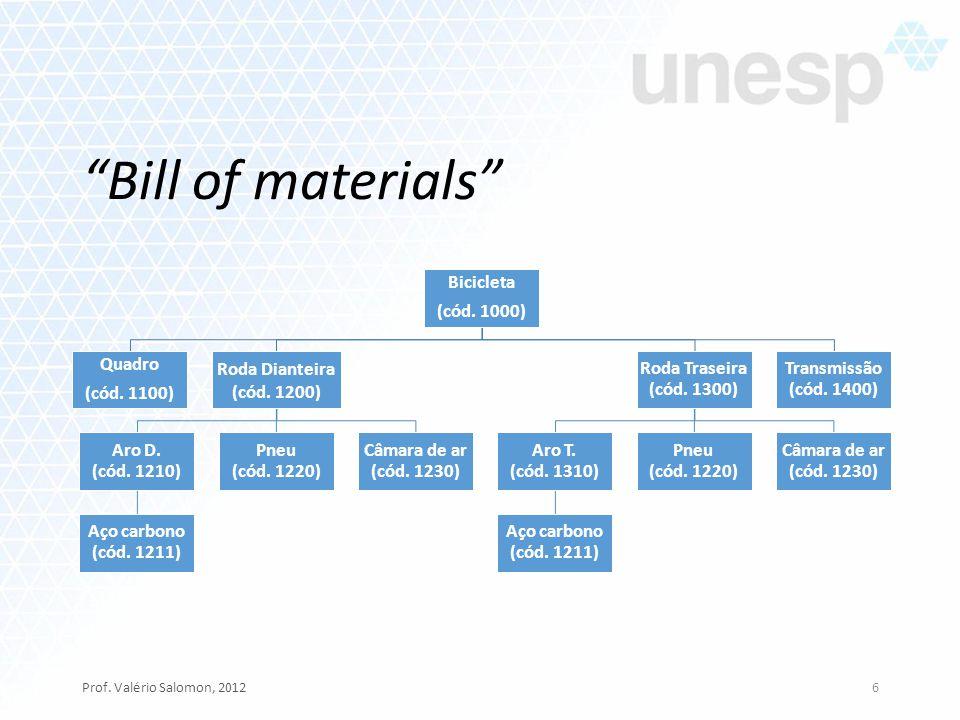 Bill of materials Prof. Valério Salomon, 20126 Bicicleta (cód. 1000) Quadro (cód. 1100) Roda Dianteira (cód. 1200) Aro D. (cód. 1210) Aço carbono (cód