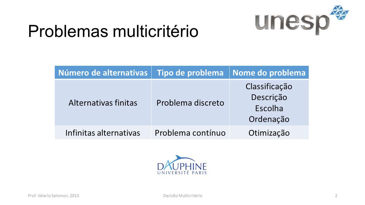 Problemas multicritério Prof. Valerio Salomon, 20132Decisão Multicritério Número de alternativasTipo de problemaNome do problema Alternativas finitasP