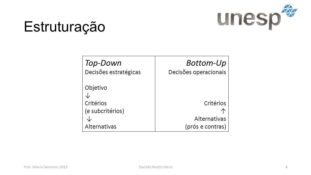 Estruturação Prof. Valerio Salomon, 20134Decisão Multicritério Top-Down Decisões estratégicas Objetivo Critérios (e subcritérios) Alternativas Bottom-