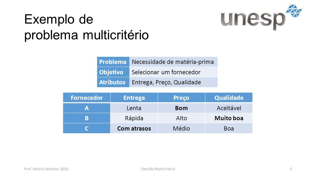 Exemplo de problema multicritério Prof. Valerio Salomon, 20135Decisão Multicritério ProblemaNecessidade de matéria-prima ObjetivoSelecionar um fornece