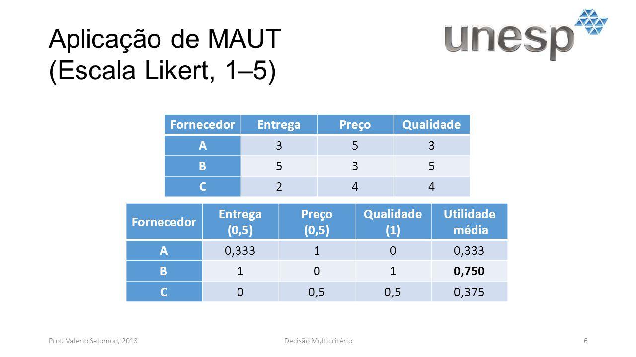 Aplicação de MAUT (Escala Likert, 1–5) Prof. Valerio Salomon, 20136Decisão Multicritério FornecedorEntregaPreçoQualidade A353 B535 C244 Fornecedor Ent