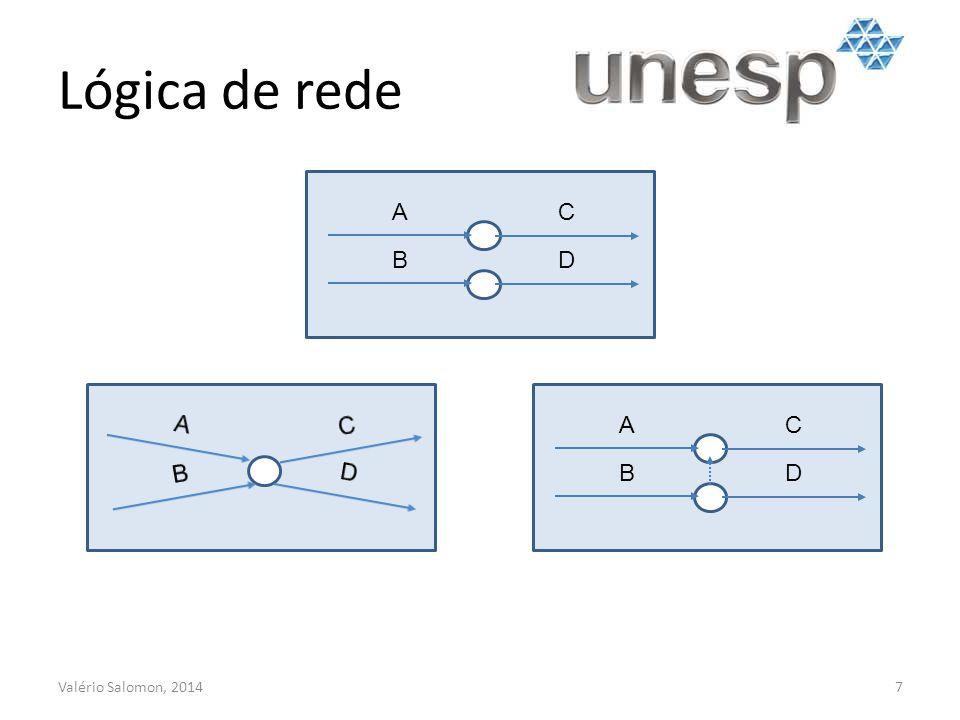 Lógica de rede Valério Salomon, 20147 B C D A B C D A B C D A