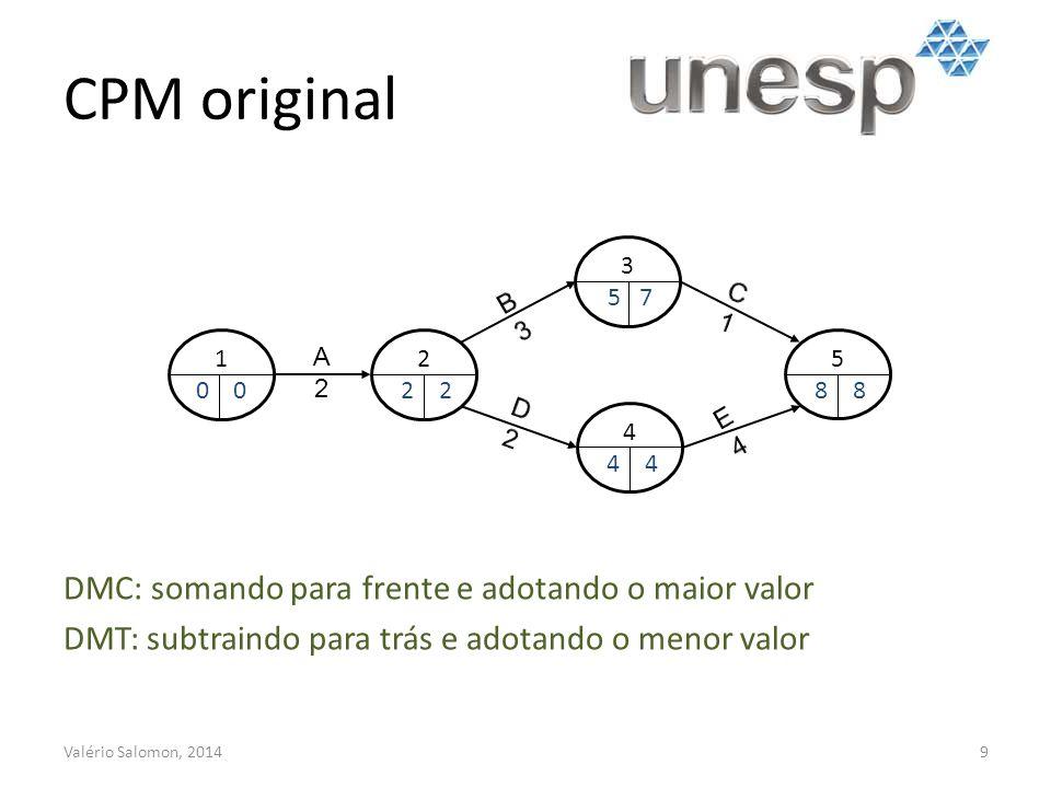 CPM original Valério Salomon, 20149 A2A2 1 0 0 2 2 2 3 5 7 4 4 4 5 8 8 DMC: somando para frente e adotando o maior valor DMT: subtraindo para trás e adotando o menor valor