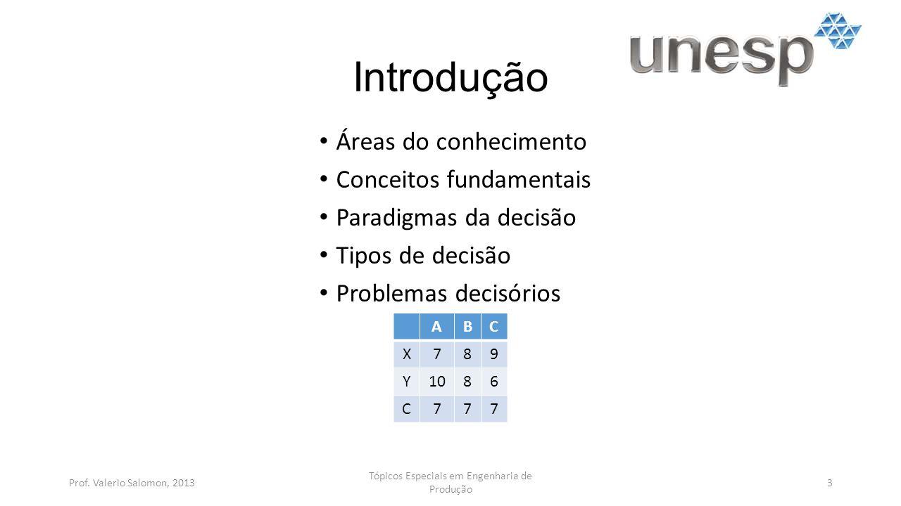 Introdução Áreas do conhecimento Conceitos fundamentais Paradigmas da decisão Tipos de decisão Problemas decisórios Prof.