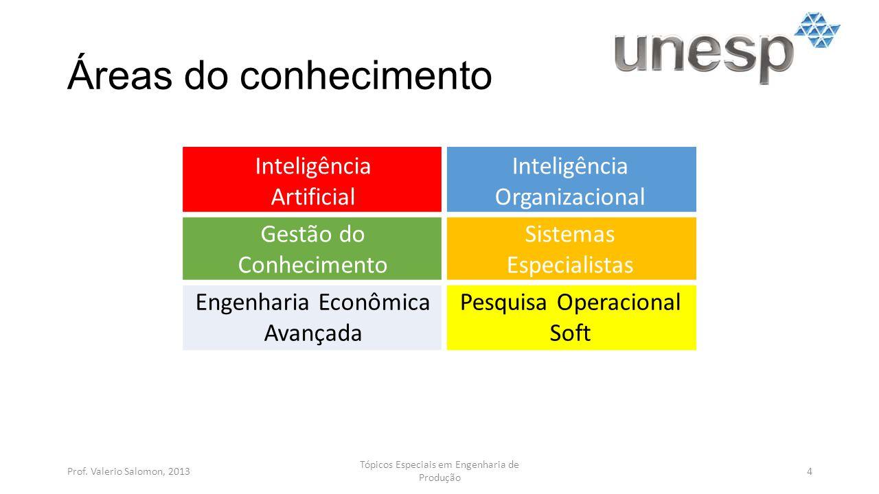 Áreas do conhecimento Prof.