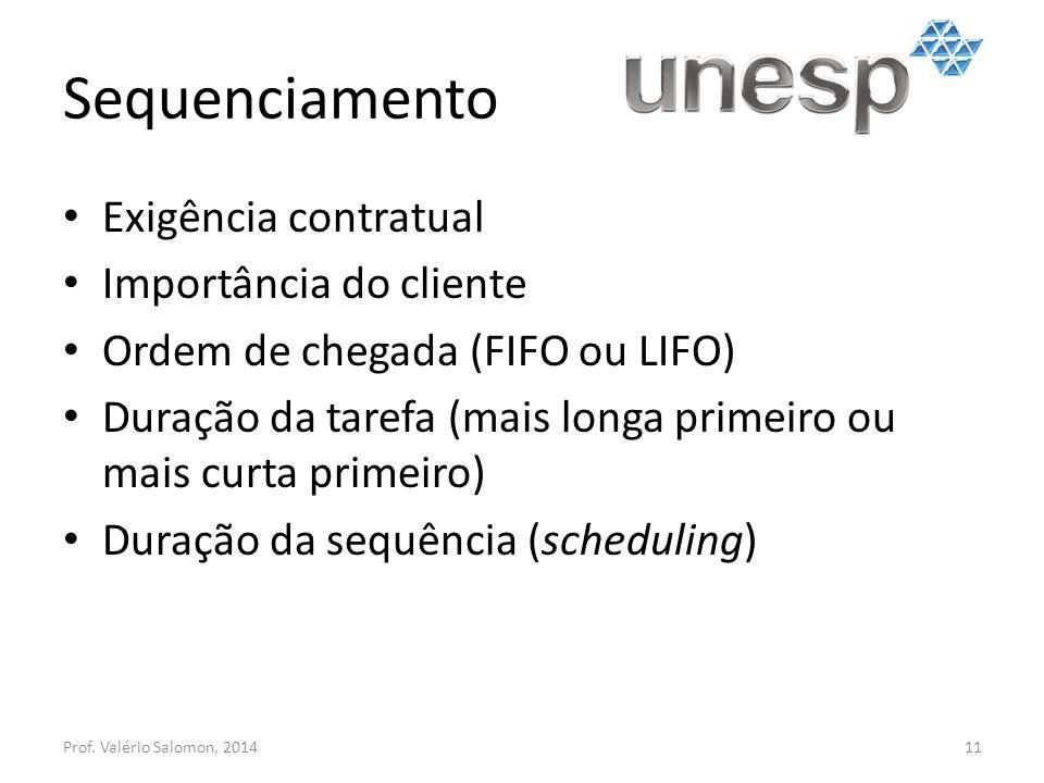 Sequenciamento Prof. Valério Salomon, 201411 Exigência contratual Importância do cliente Ordem de chegada (FIFO ou LIFO) Duração da tarefa (mais longa