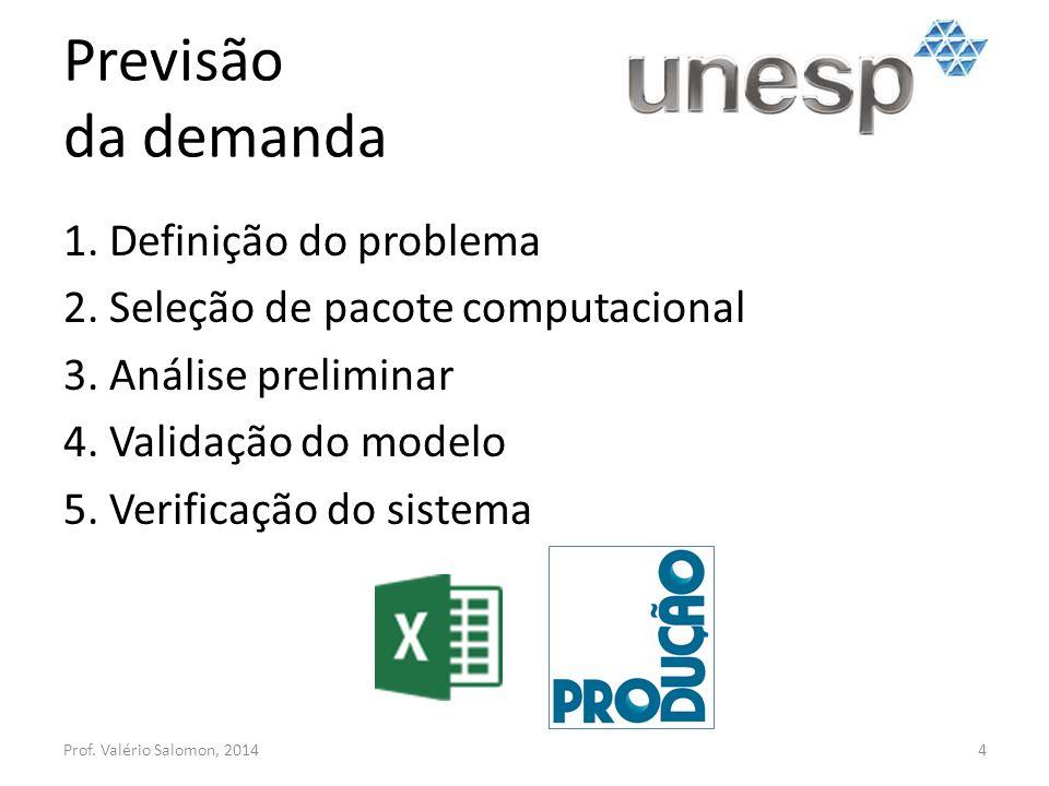 Previsão da demanda Prof. Valério Salomon, 20144 1. Definição do problema 2. Seleção de pacote computacional 3. Análise preliminar 4. Validação do mod
