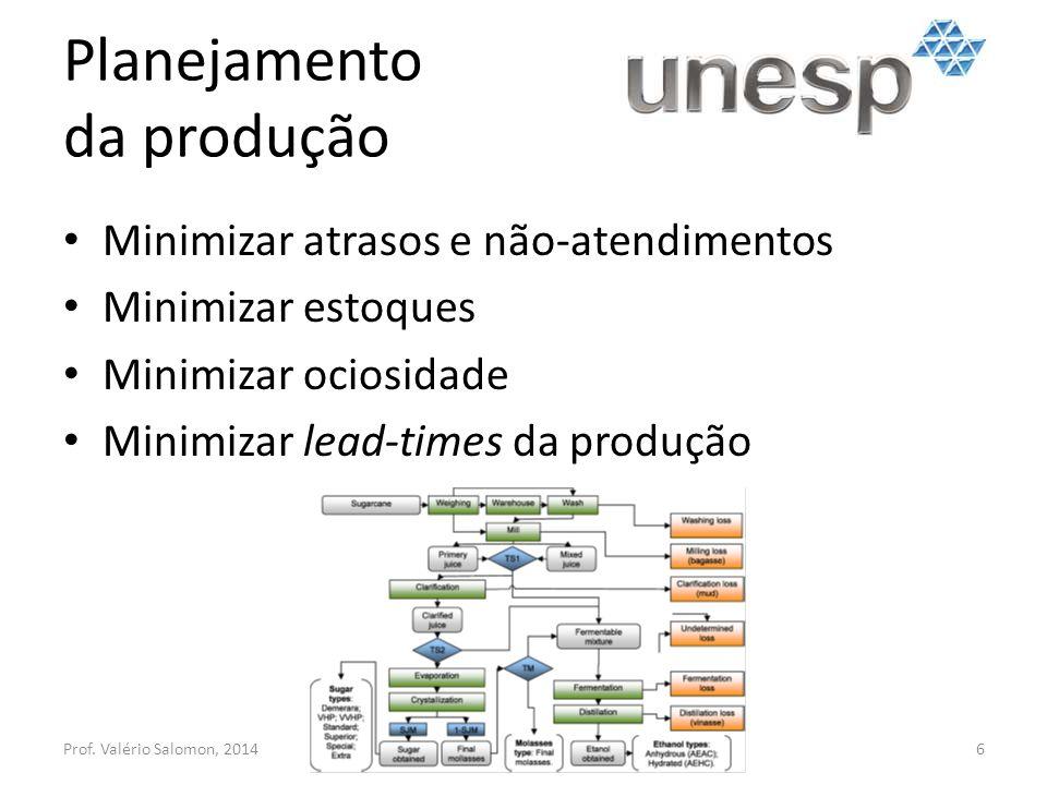 Planejamento da produção Prof. Valério Salomon, 20146 Minimizar atrasos e não-atendimentos Minimizar estoques Minimizar ociosidade Minimizar lead-time