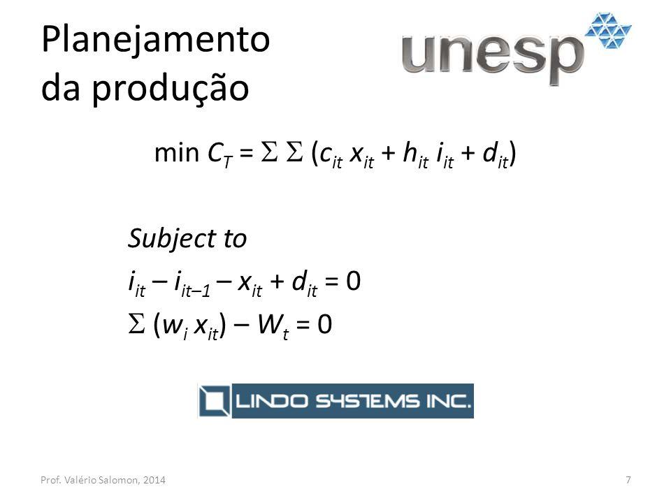 Planejamento da produção Prof. Valério Salomon, 20147 min C T = (c it x it + h it i it + d it ) Subject to i it – i it–1 – x it + d it = 0 (w i x it )