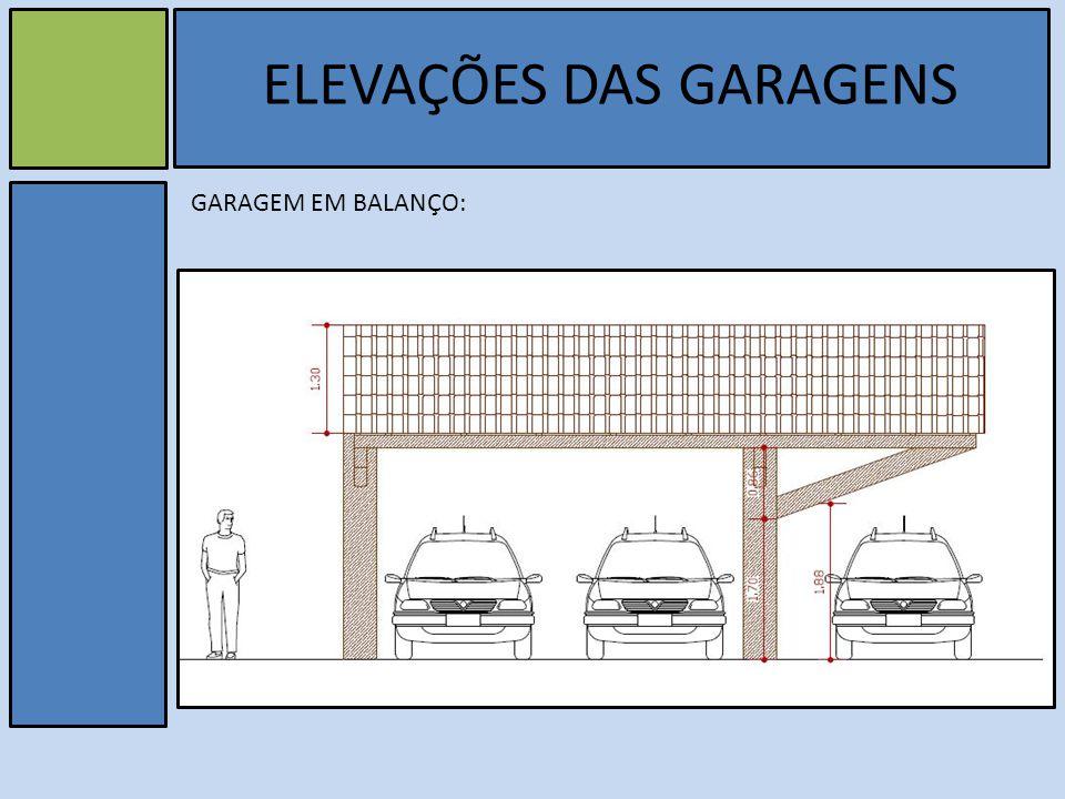 v ELEVAÇÕES DAS GARAGENS GARAGEM EM BALANÇO: