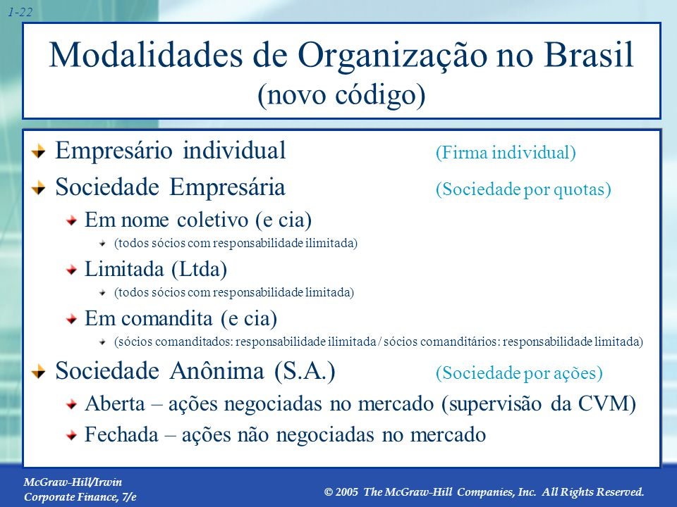 McGraw-Hill/Irwin Corporate Finance, 7/e © 2005 The McGraw-Hill Companies, Inc. All Rights Reserved. 1-22 Modalidades de Organização no Brasil (novo c
