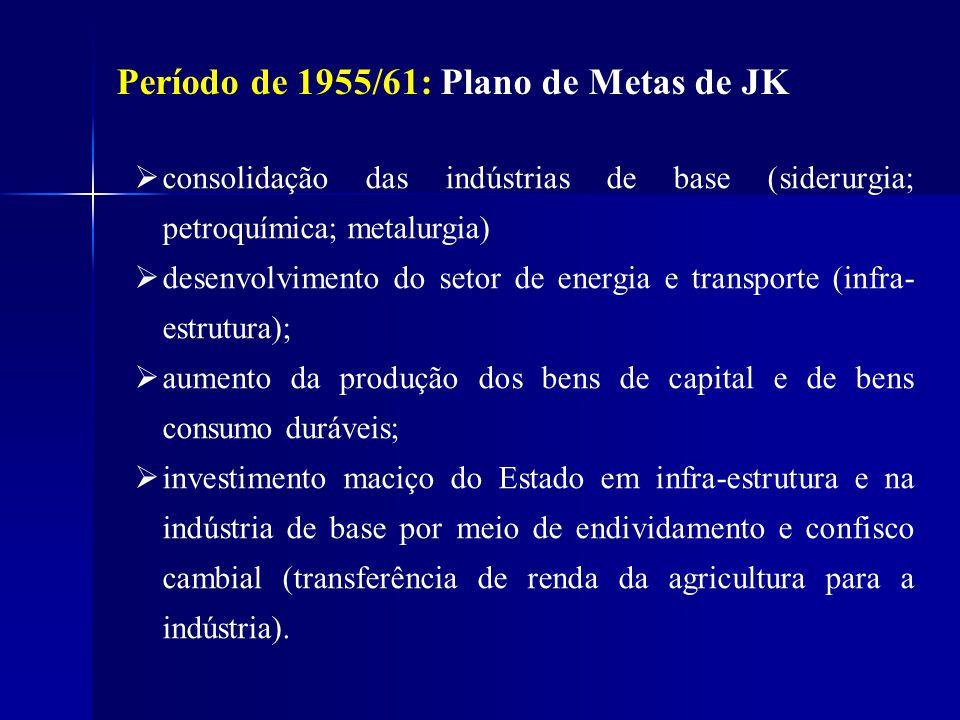Período de 1955/61: Plano de Metas de JK consolidação das indústrias de base (siderurgia; petroquímica; metalurgia) desenvolvimento do setor de energi