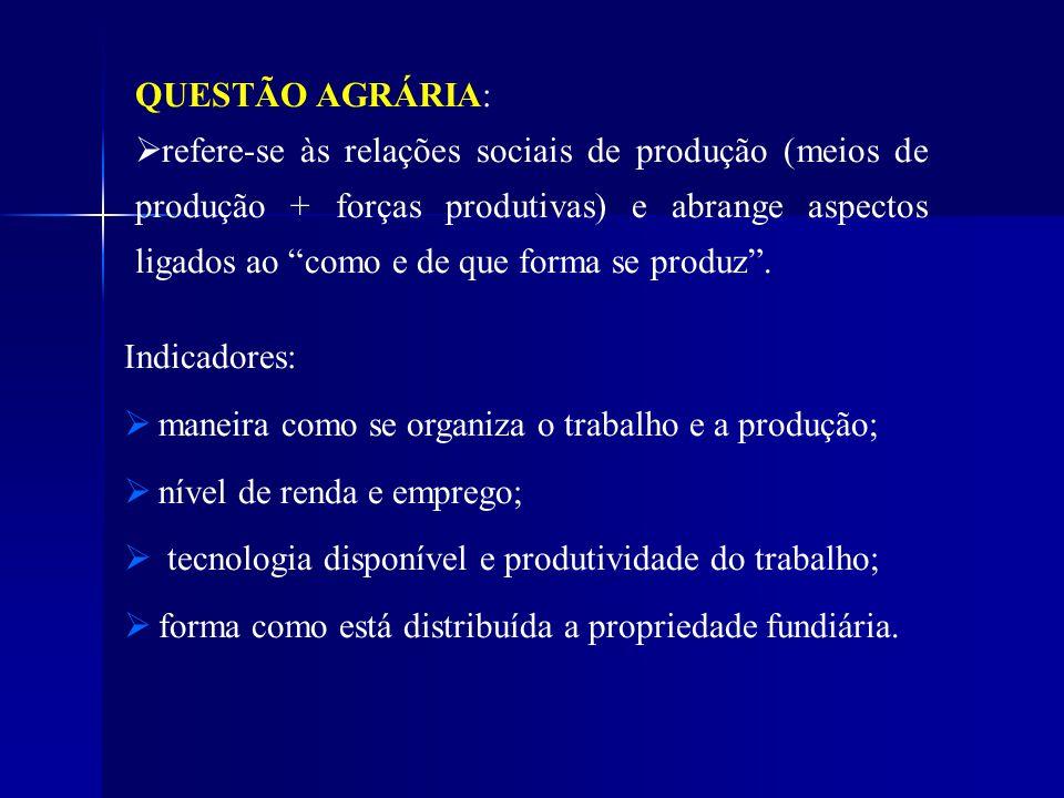 QUESTÃO AGRÁRIA: refere-se às relações sociais de produção (meios de produção + forças produtivas) e abrange aspectos ligados ao como e de que forma s