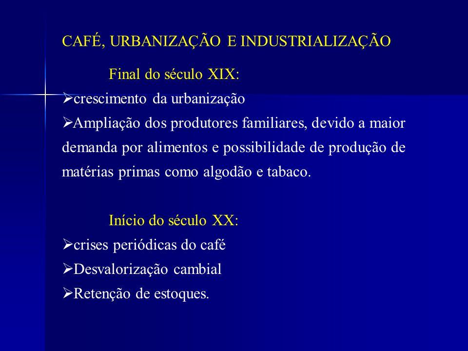 CAFÉ, URBANIZAÇÃO E INDUSTRIALIZAÇÃO Final do século XIX: crescimento da urbanização Ampliação dos produtores familiares, devido a maior demanda por a