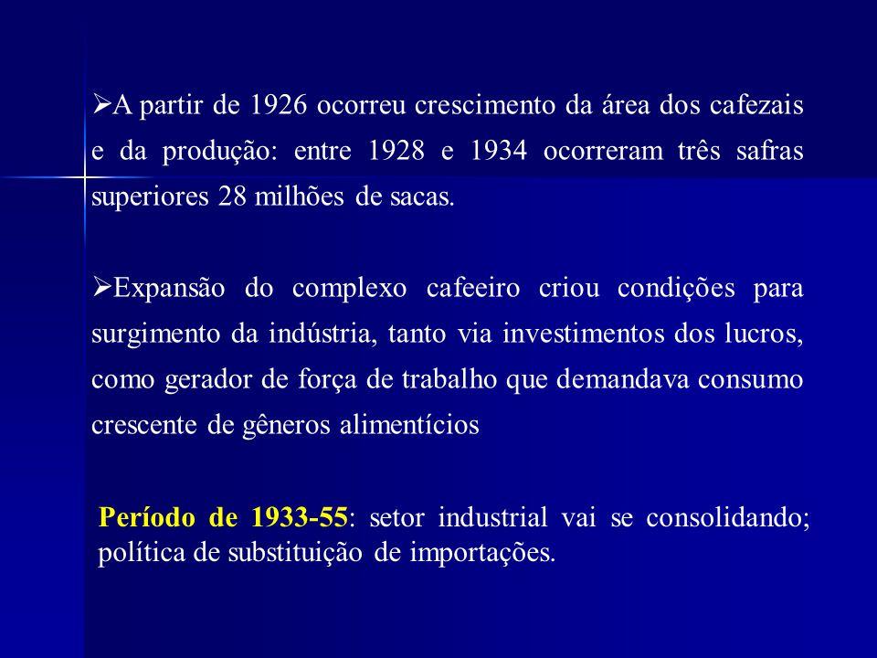 A partir de 1926 ocorreu crescimento da área dos cafezais e da produção: entre 1928 e 1934 ocorreram três safras superiores 28 milhões de sacas. Expan