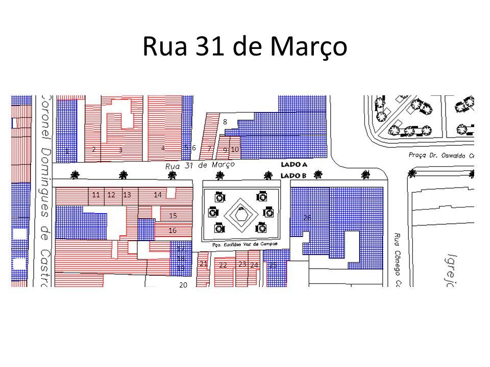 Rua 31 de Março 1 2 3 4 5 6 7 8 9 10 11121314 15 16 17, 18, 19 20 21 22 23 24 25 26