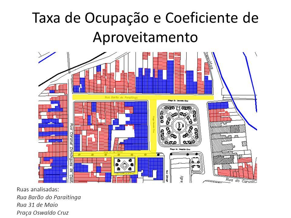 Taxa de Ocupação e Coeficiente de Aproveitamento Ruas analisadas: Rua Barão do Paraitinga Rua 31 de Maio Praça Oswaldo Cruz