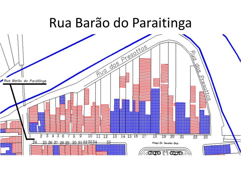 Rua Barão do Paraitinga 12