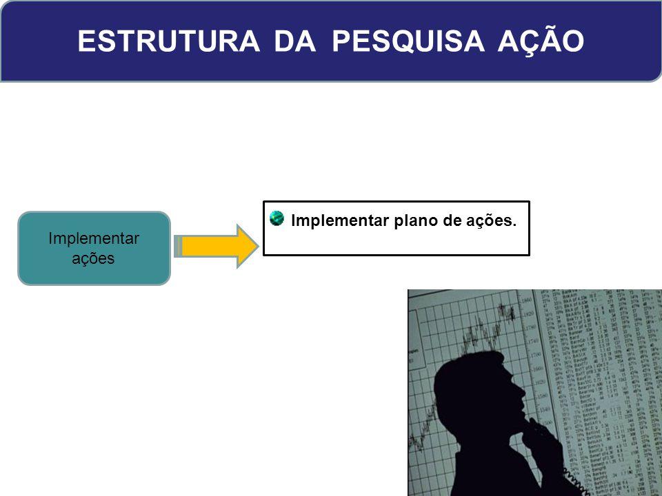 ESTRUTURA DA PESQUISA AÇÃO Implementar ações Implementar plano de ações.