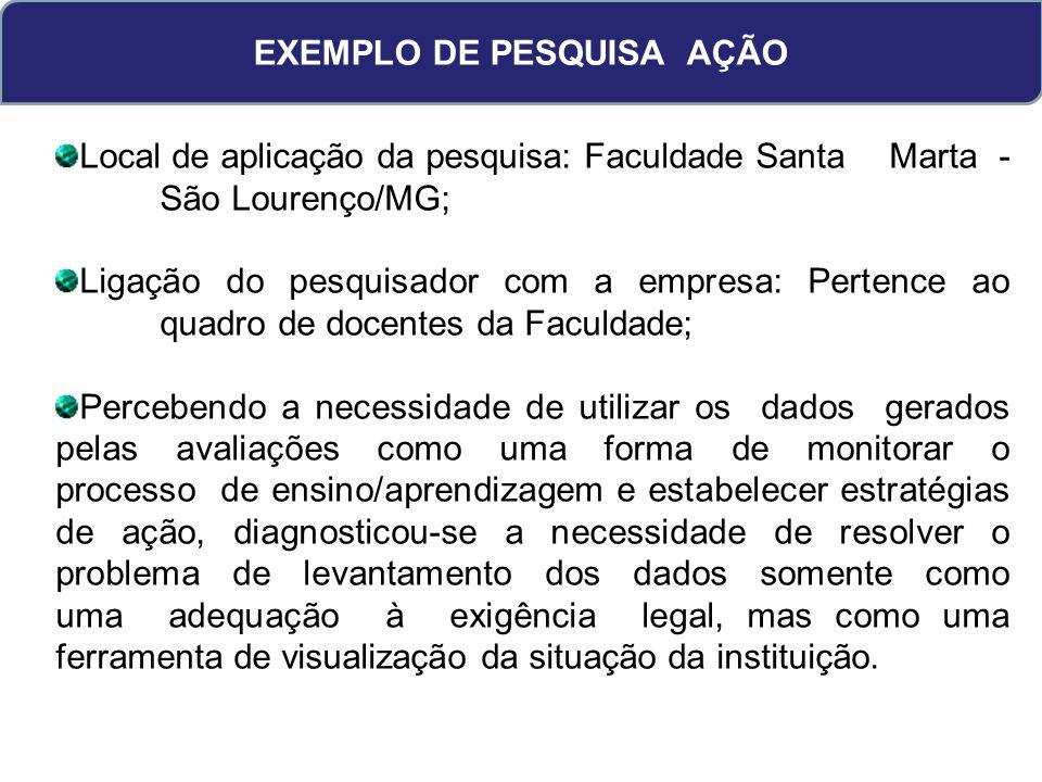 EXEMPLO DE PESQUISA AÇÃO Local de aplicação da pesquisa: Faculdade Santa Marta - São Lourenço/MG; Ligação do pesquisador com a empresa: Pertence ao qu