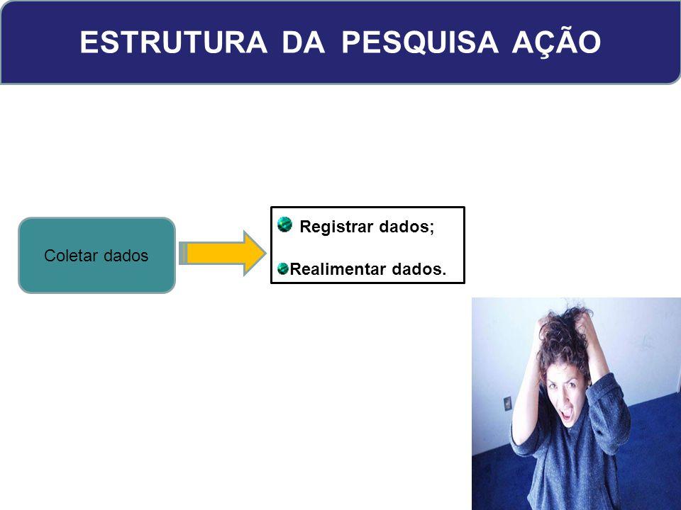 ESTRUTURA DA PESQUISA AÇÃO Coletar dados Registrar dados; Realimentar dados.