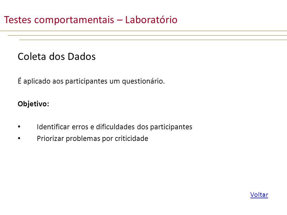 Coleta dos Dados É aplicado aos participantes um questionário.