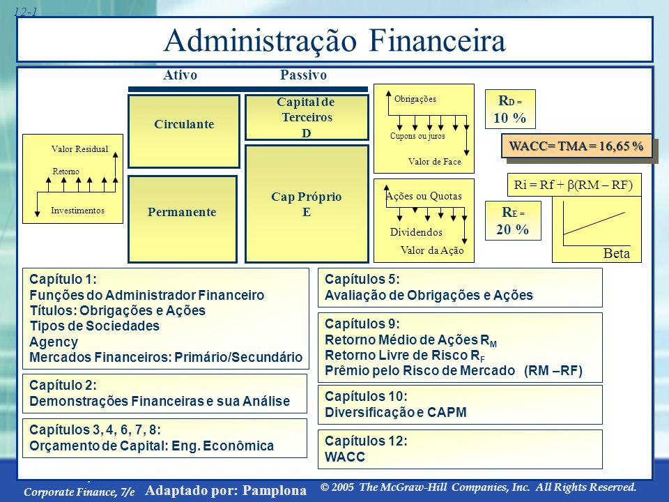 McGraw-Hill/Irwin Corporate Finance, 7/e © 2005 The McGraw-Hill Companies, Inc. All Rights Reserved. Adaptado por: Pamplona 12-1 Administração Finance