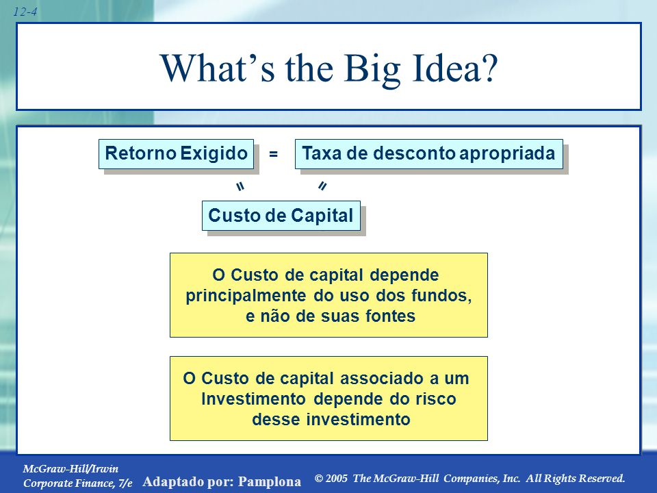 McGraw-Hill/Irwin Corporate Finance, 7/e © 2005 The McGraw-Hill Companies, Inc. All Rights Reserved. Adaptado por: Pamplona 12-4 Whats the Big Idea? c