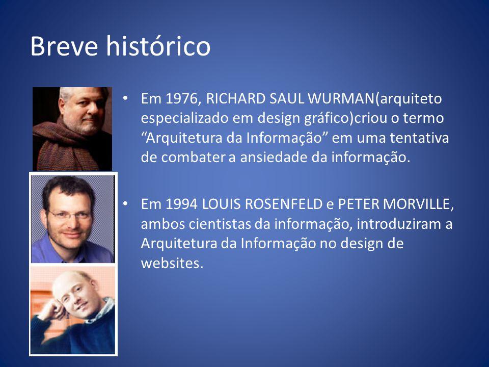 Breve histórico Em 1976, RICHARD SAUL WURMAN(arquiteto especializado em design gráfico)criou o termo Arquitetura da Informação em uma tentativa de com