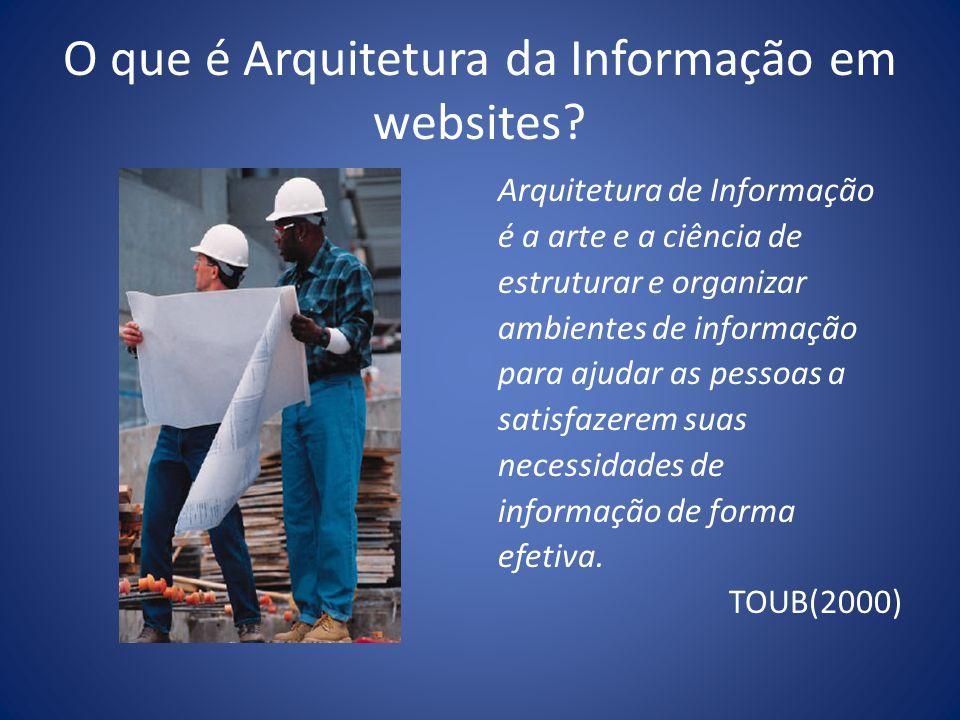 O que é Arquitetura da Informação em websites? Arquitetura de Informação é a arte e a ciência de estruturar e organizar ambientes de informação para a