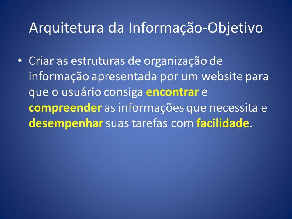 Arquitetura da Informação-Objetivo Criar as estruturas de organização de informação apresentada por um website para que o usuário consiga encontrar e