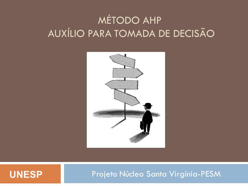 MÉTODO AHP AUXÍLIO PARA TOMADA DE DECISÃO Projeto Núcleo Santa Virgínia-PESM UNESP