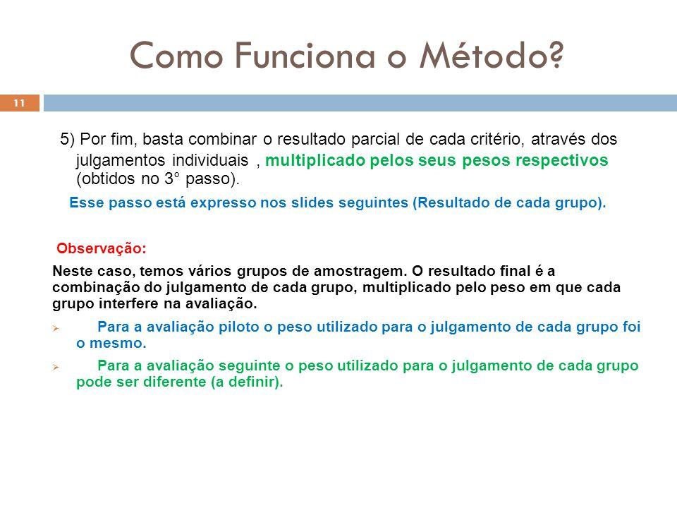 Como Funciona o Método? 11 5) Por fim, basta combinar o resultado parcial de cada critério, através dos julgamentos individuais, multiplicado pelos se