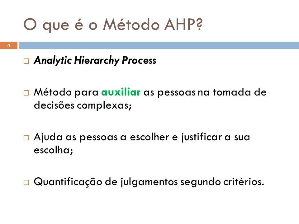 O que é o Método AHP? Analytic Hierarchy Process Método para auxiliar as pessoas na tomada de decisões complexas; Ajuda as pessoas a escolher e justif