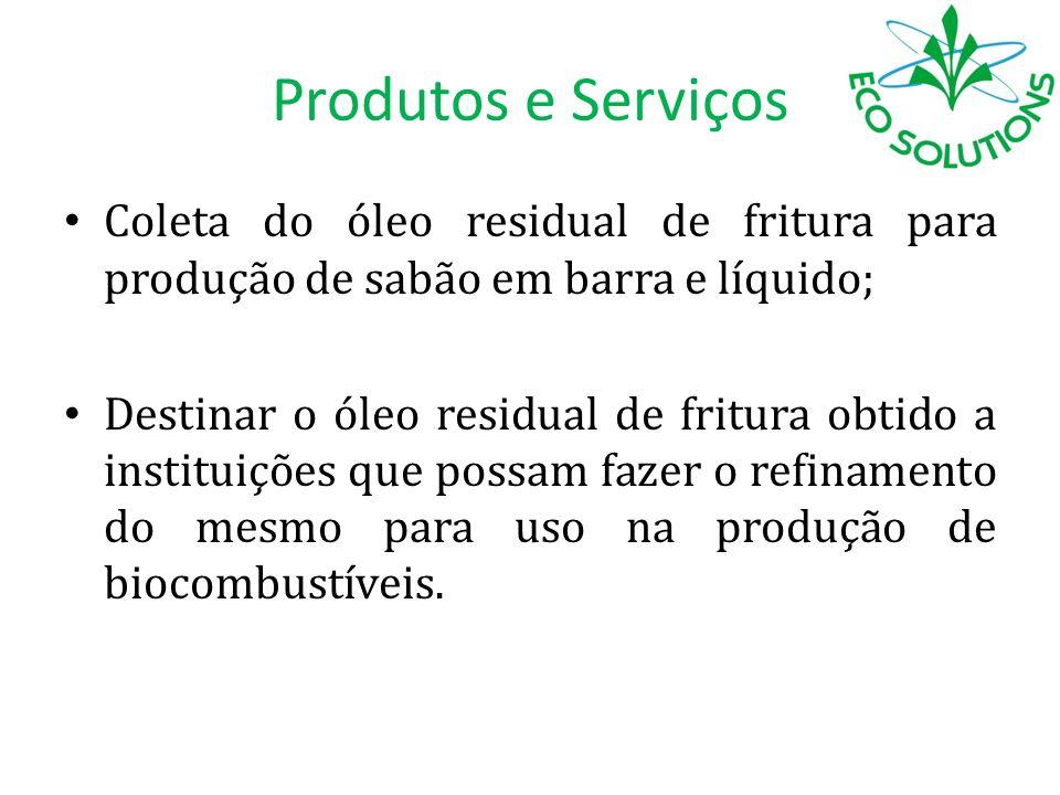 Produtos e Serviços Coleta do óleo residual de fritura para produção de sabão em barra e líquido; Destinar o óleo residual de fritura obtido a institu