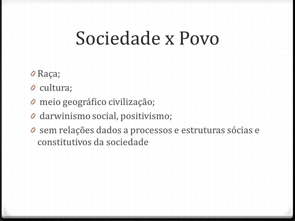 Sociedade x Povo 0 Raça; 0 cultura; 0 meio geográfico civilização; 0 darwinismo social, positivismo; 0 sem relações dados a processos e estruturas sóc