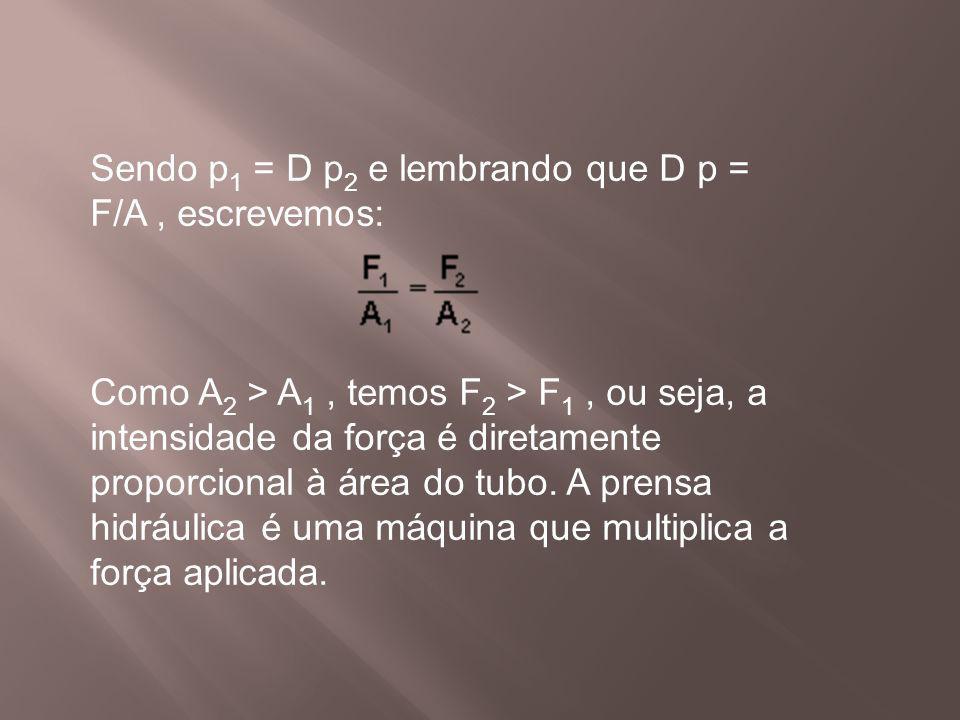 Sendo p 1 = D p 2 e lembrando que D p = F/A, escrevemos: Como A 2 > A 1, temos F 2 > F 1, ou seja, a intensidade da força é diretamente proporcional à
