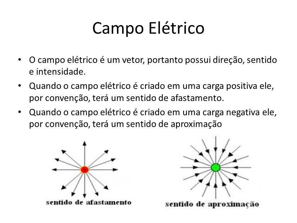 Campo Elétrico O campo elétrico é um vetor, portanto possui direção, sentido e intensidade.